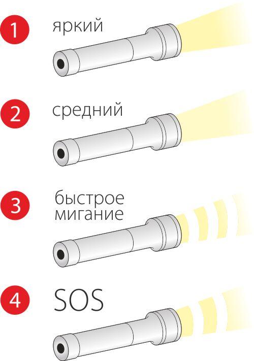 Фото 3 фонаря Elektrostandard FLS12 (Agent)