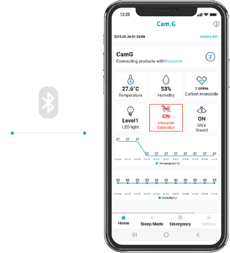 Camping Guard IoT Plus - App