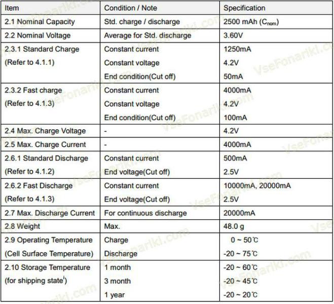 Характеристики 4 аккумулятора LG ICR18650HE4 20A 2500mAh